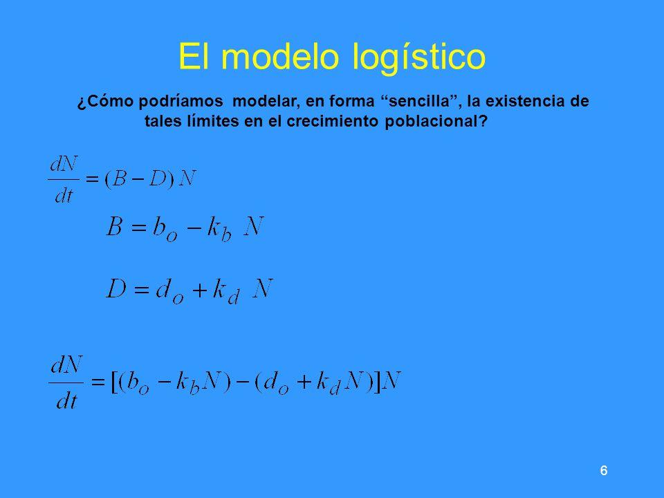 6 El modelo logístico ¿Cómo podríamos modelar, en forma sencilla, la existencia de tales límites en el crecimiento poblacional?