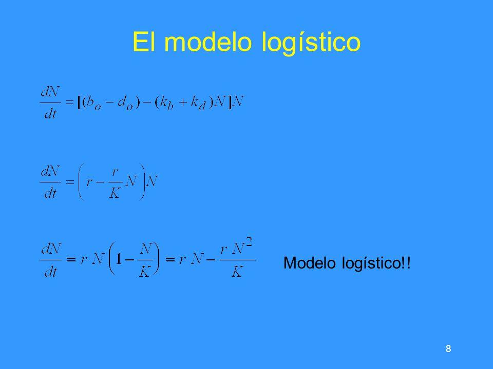 8 El modelo logístico Modelo logístico!!