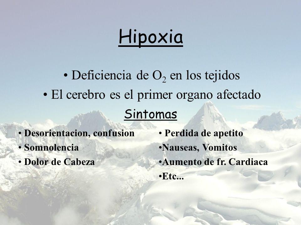 Hipoxia Deficiencia de O 2 en los tejidos El cerebro es el primer organo afectado Sintomas Desorientacion, confusion Somnolencia Dolor de Cabeza Perdida de apetito Nauseas, Vomitos Aumento de fr.