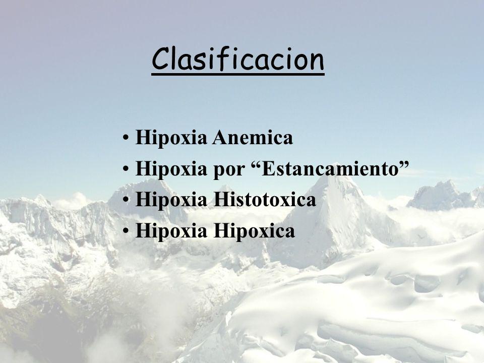 Clasificacion Hipoxia Anemica La PO2 es normal Hay poca Hb disponible para llevar el O2 a los tejidos Causas: deficiencia de hierro, envenenamiento por CO