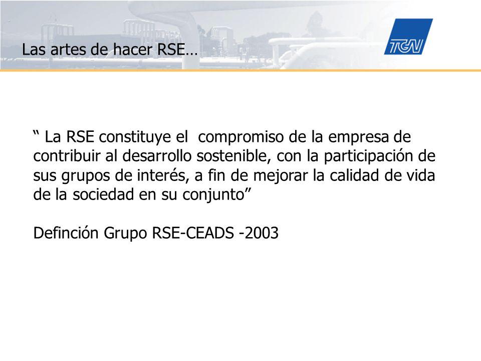 Las artes de hacer RSE… Interrogantes internos ¿Por qué el accionista debería invertir en prácticas que no son obligatorias.