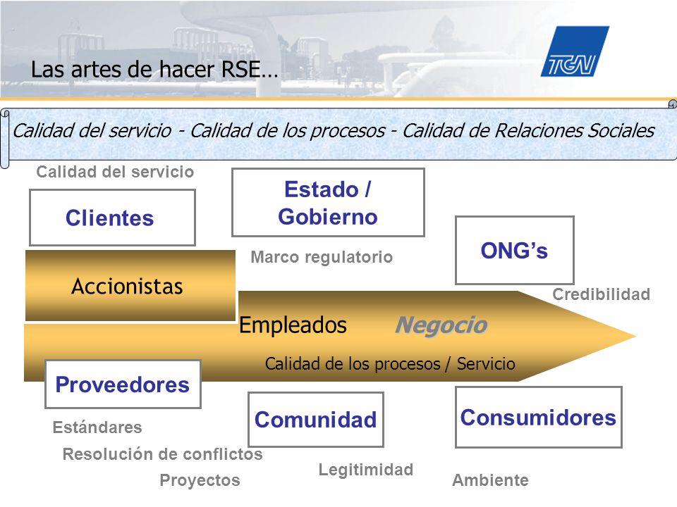 Las artes de hacer RSE… Desafíos de la gestión del Capital Social Articular políticas y acciones de RSE con las prácticas centrales de la actividad.