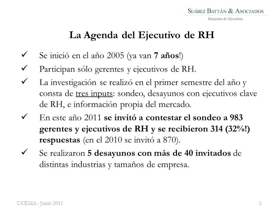 Se inició en el año 2005 (ya van 7 años!) Participan sólo gerentes y ejecutivos de RH.