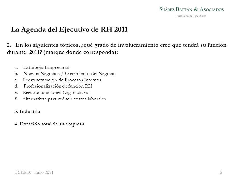 La Agenda del Ejecutivo de RH 2011 a.Estrategia Empresarial b.