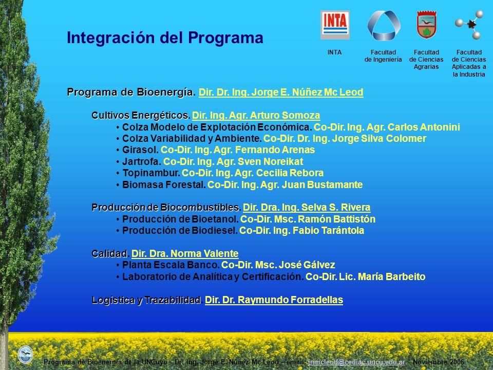 Programa de Bioenergía de la UNCuyo - Dr.Ing. Jorge E.