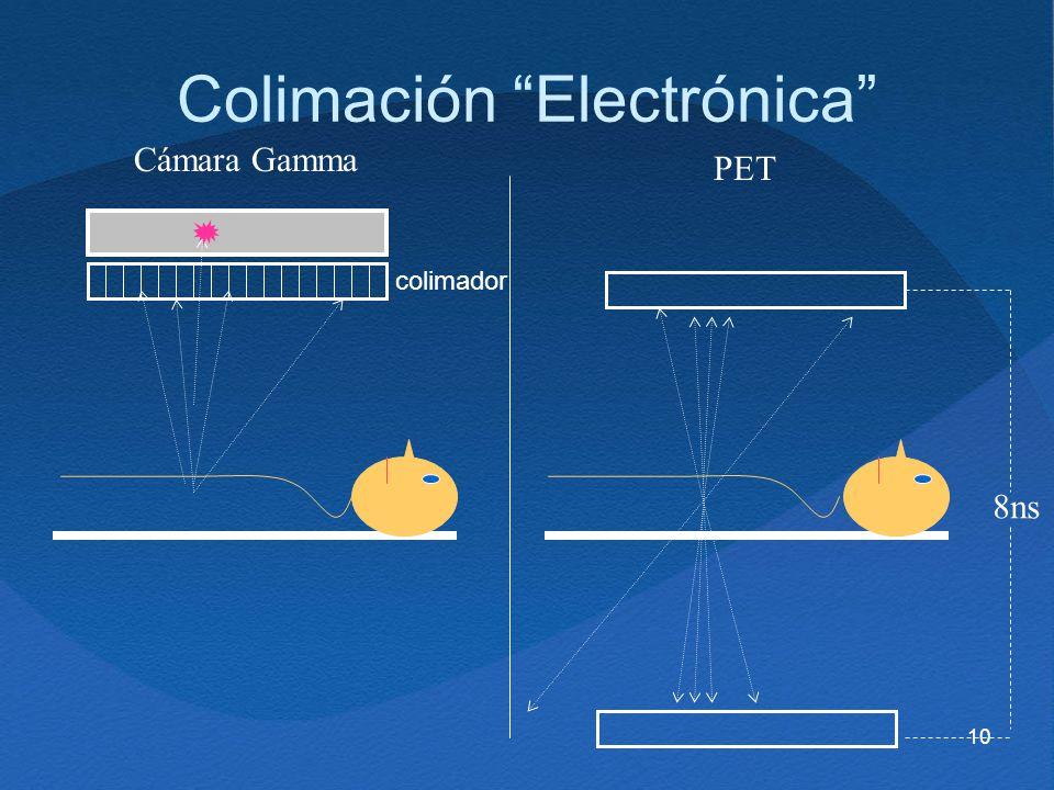 10 Colimación Electrónica Cámara Gamma PET 8ns colimador