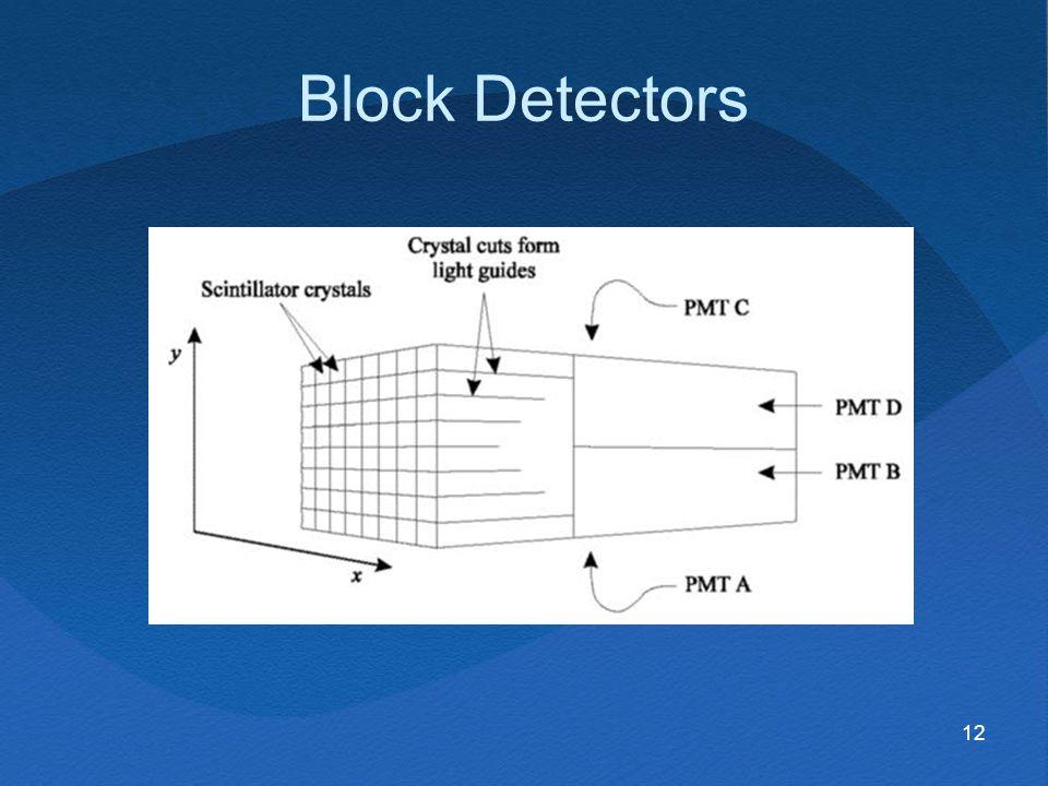 12 Block Detectors