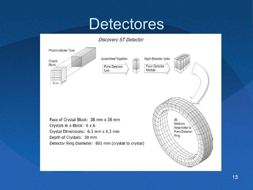 13 Detectores