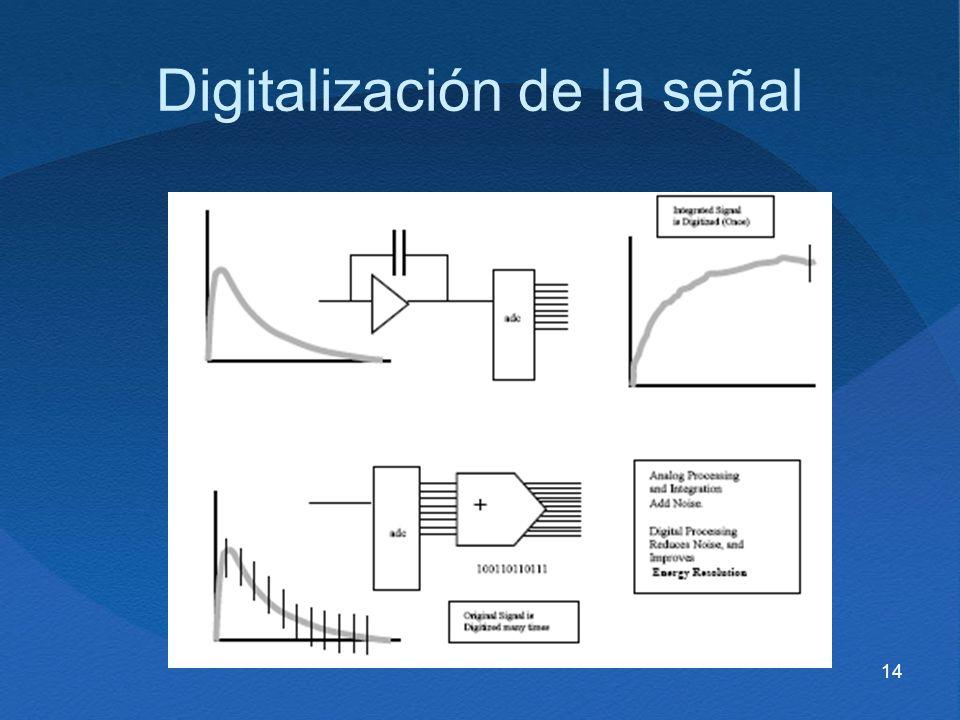 14 Digitalización de la señal
