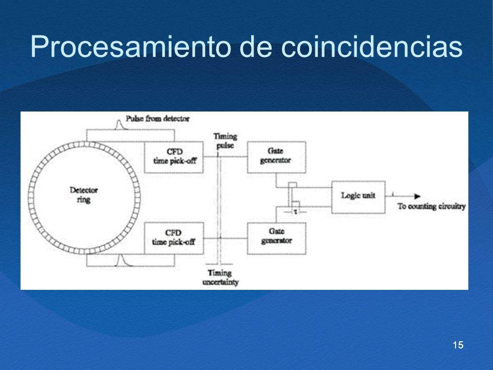 15 Procesamiento de coincidencias