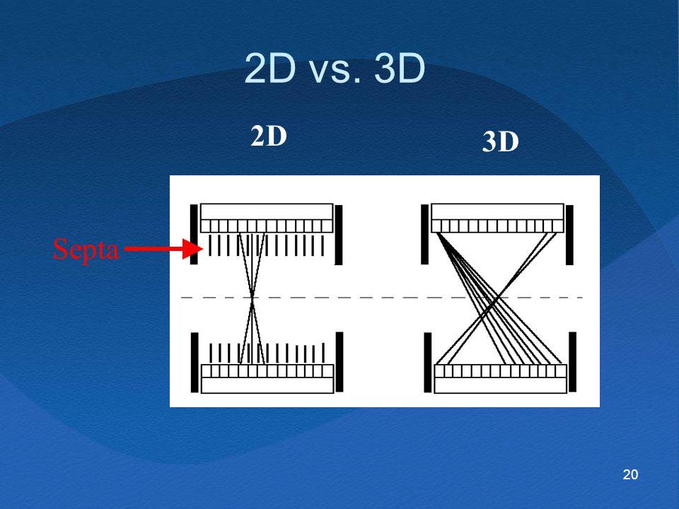 20 2D vs. 3D 2D 3D Septa