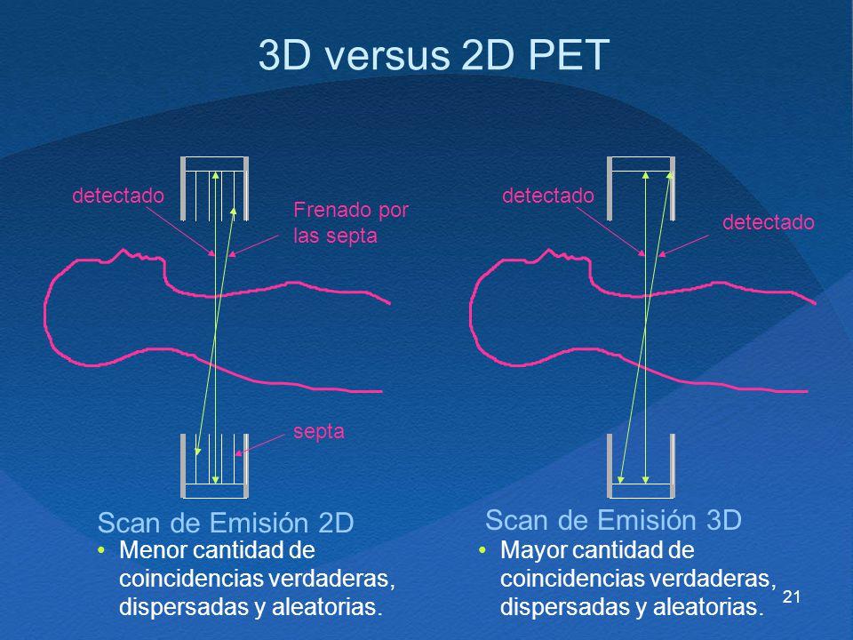21 3D versus 2D PET Scan de Emisión 2D Scan de Emisión 3D detectado Frenado por las septa detectado Menor cantidad de coincidencias verdaderas, disper