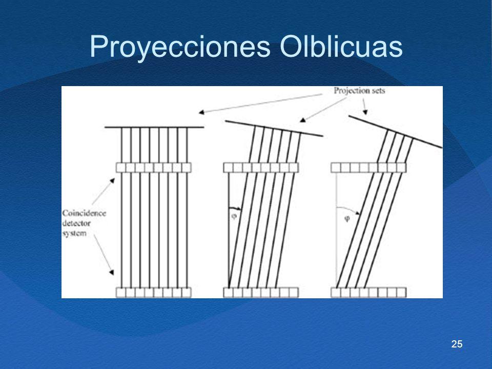 25 Proyecciones Olblicuas