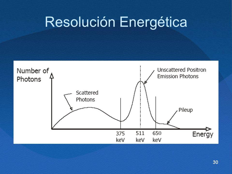 30 Resolución Energética