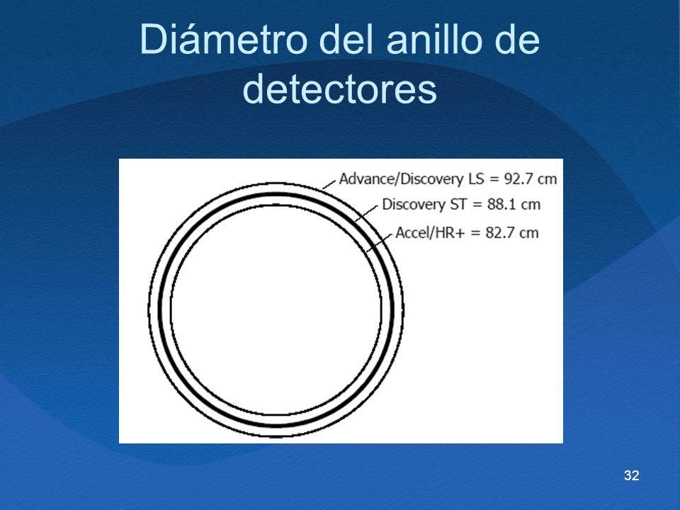 32 Diámetro del anillo de detectores