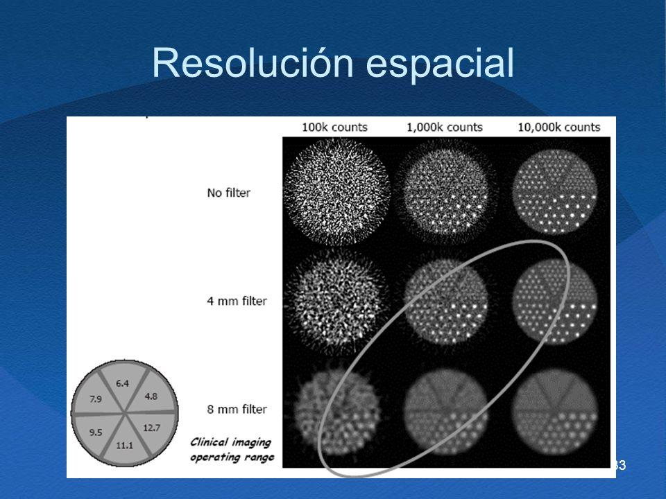 33 Resolución espacial