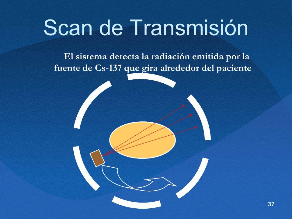 37 Scan de Transmisión El sistema detecta la radiación emitida por la fuente de Cs-137 que gira alrededor del paciente