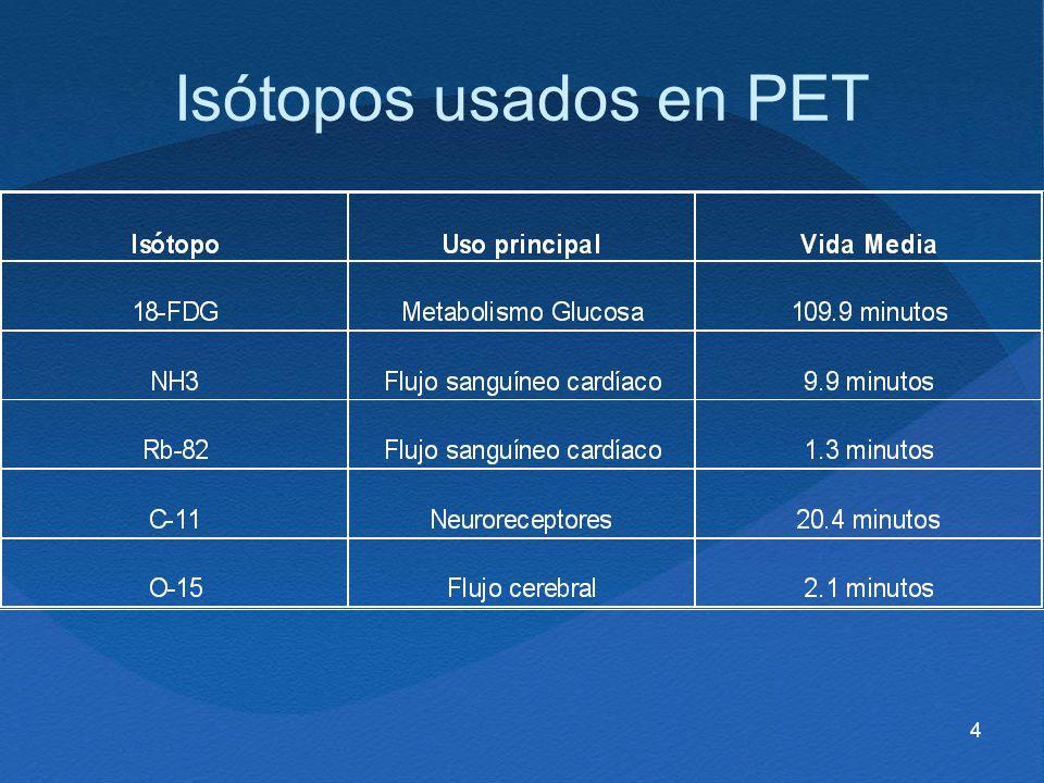 4 Isótopos usados en PET
