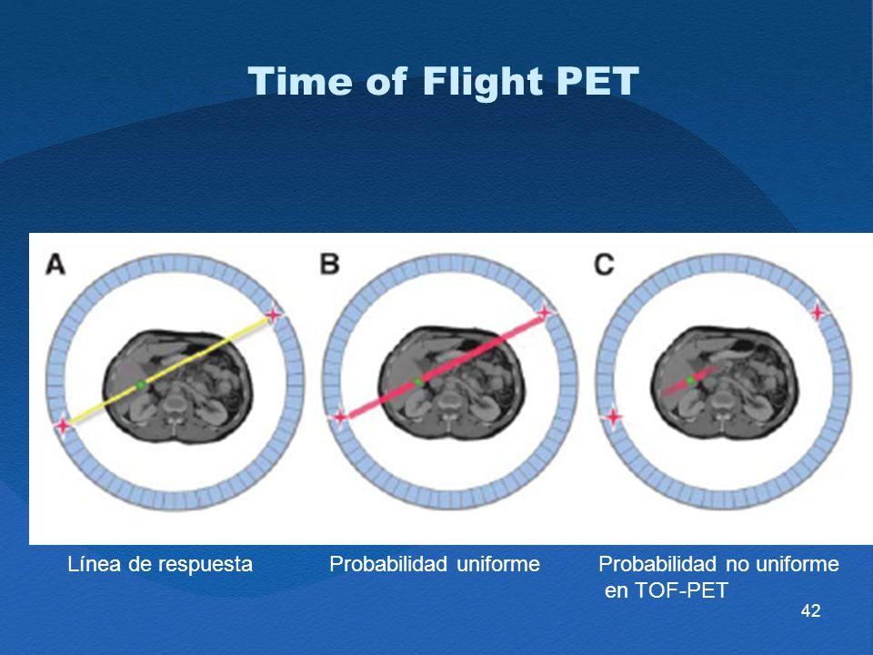 42 Time of Flight PET Línea de respuestaProbabilidad uniformeProbabilidad no uniforme en TOF-PET