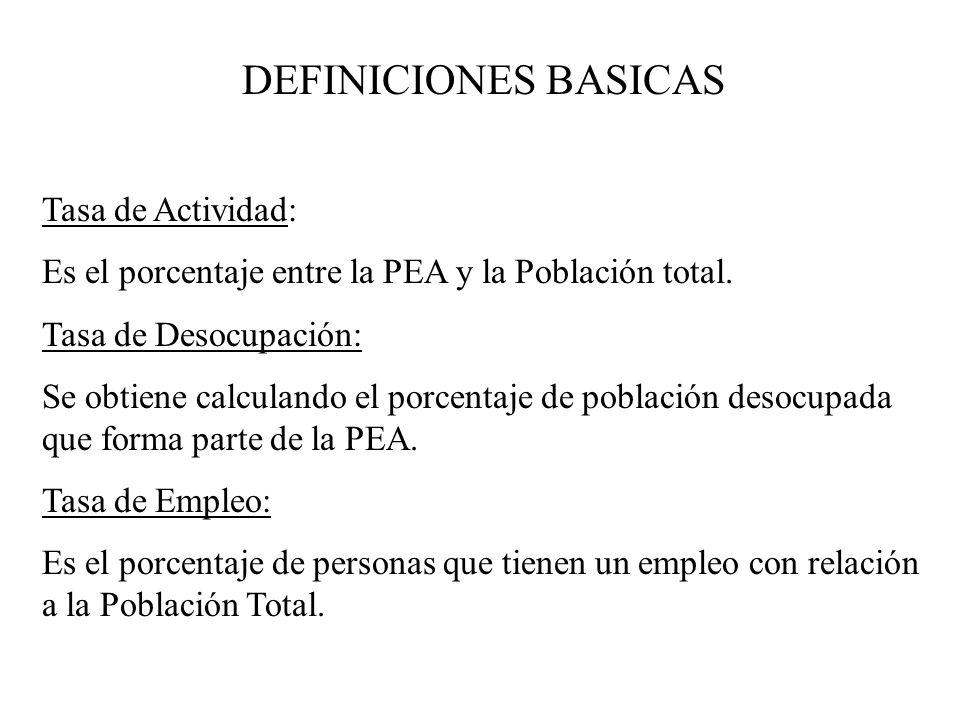 DEFINICIONES BASICAS Tasa de Actividad: Es el porcentaje entre la PEA y la Población total. Tasa de Desocupación: Se obtiene calculando el porcentaje