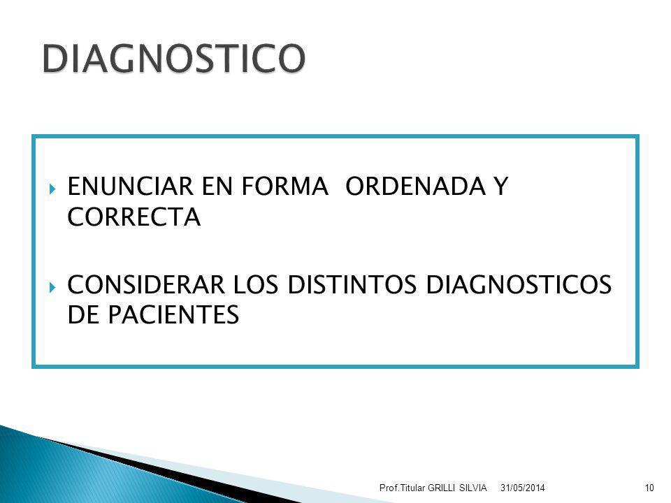 El pronóstico es una predicción del curso, duración y desenlace probables de la enfermedad con base en el conocimiento general de la patogénesis del trastorno y los factores de riesgo para el mismo.
