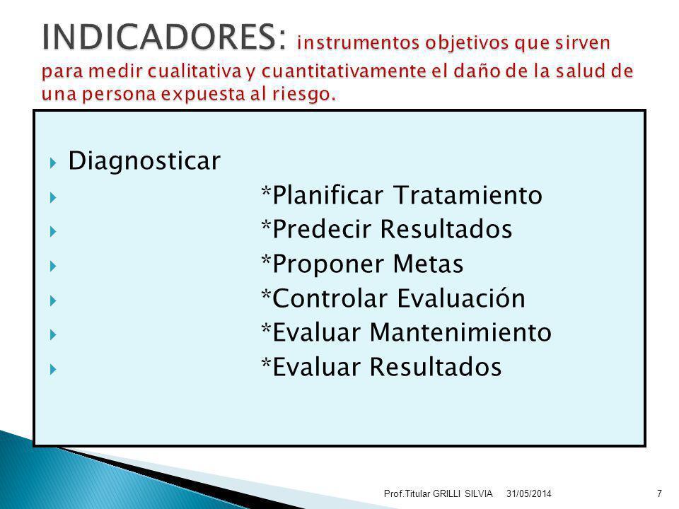 CARIESENF.GINGIVO PERIODONTAL RIESGO: EDAD INDICES MOMENTOS DE HC SURCOS PROFUDOS FLUJO Y VOL.