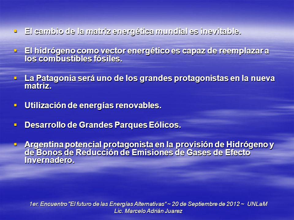 El cambio de la matriz energética mundial es inevitable. El cambio de la matriz energética mundial es inevitable. El hidrógeno como vector energético
