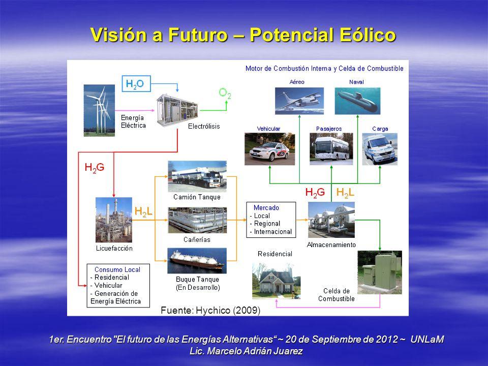 Visión a Futuro – Potencial Eólico 1er. Encuentro