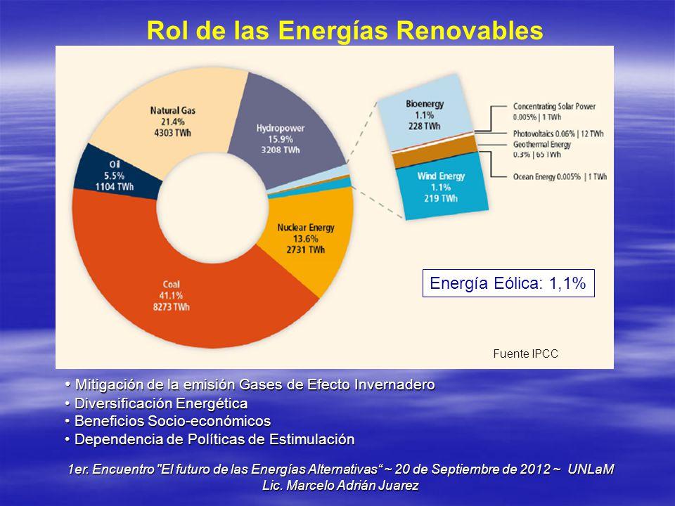4.Hidrógeno y Desarrollo Sustentable 1er.