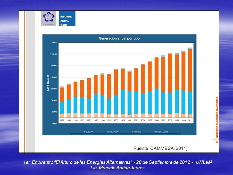 1er.Encuentro El futuro de las Energías Alternativas ~ 20 de Septiembre de 2012 ~ UNLaM Lic.