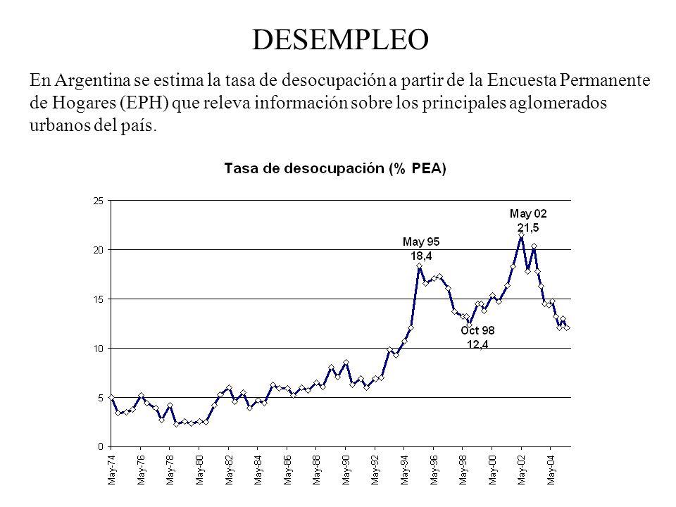 DESEMPLEO En Argentina se estima la tasa de desocupación a partir de la Encuesta Permanente de Hogares (EPH) que releva información sobre los principa