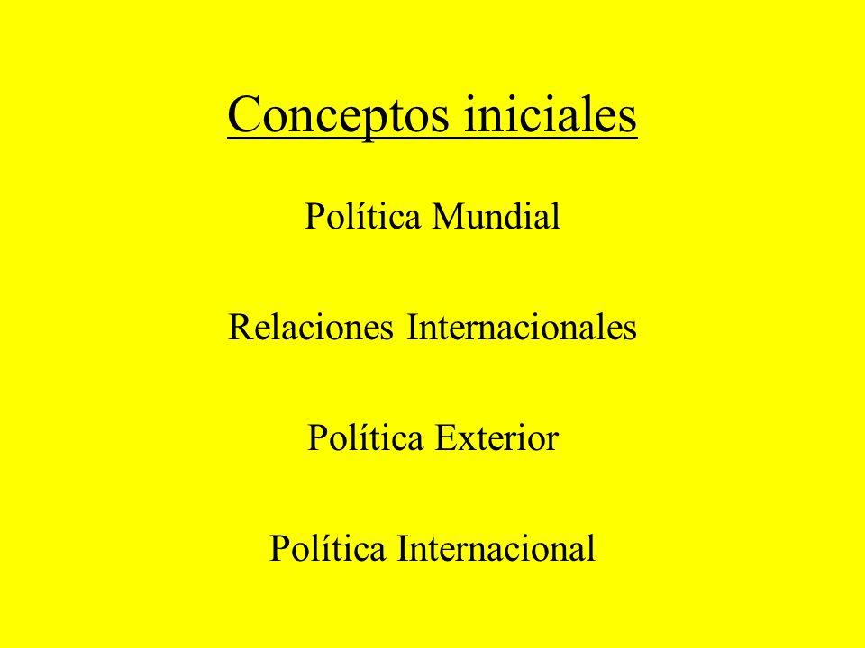 Conceptos iniciales Política Mundial Relaciones Internacionales Política Exterior Política Internacional