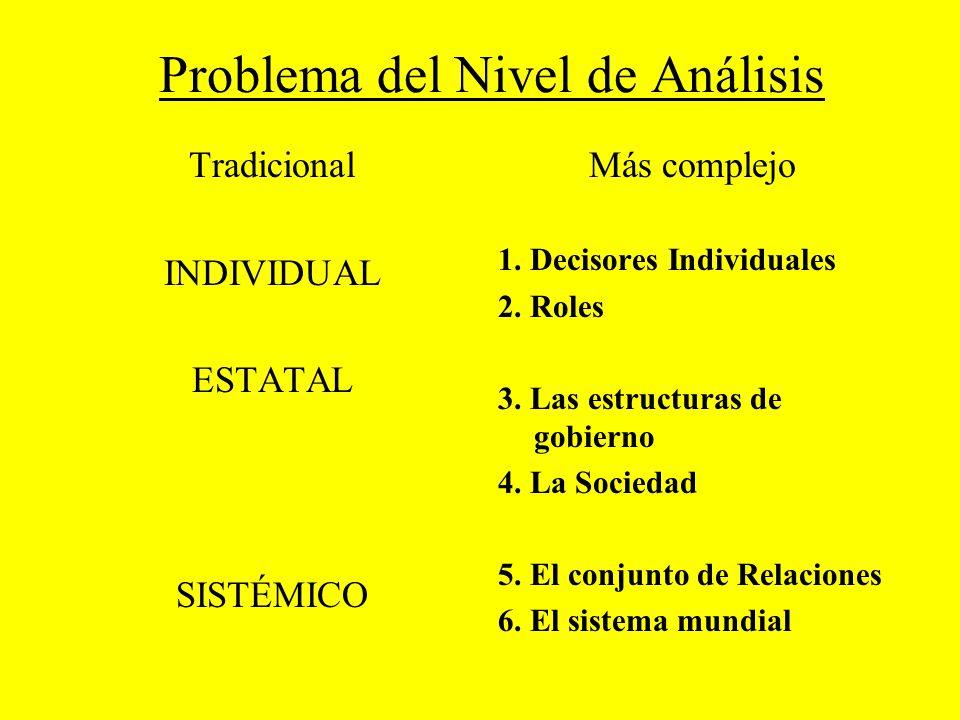 Problema del Nivel de Análisis Tradicional INDIVIDUAL ESTATAL SISTÉMICO Más complejo 1. Decisores Individuales 2. Roles 3. Las estructuras de gobierno