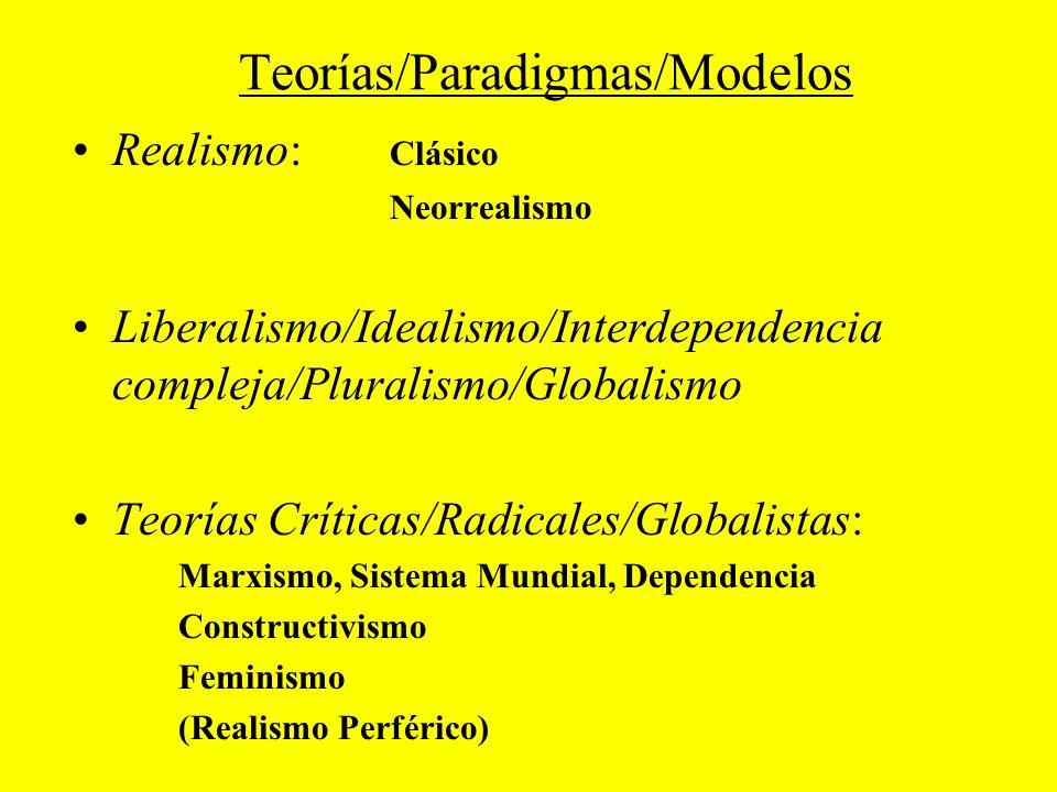 Teorías/Paradigmas/Modelos Realismo: Clásico Neorrealismo Liberalismo/Idealismo/Interdependencia compleja/Pluralismo/Globalismo Teorías Críticas/Radic