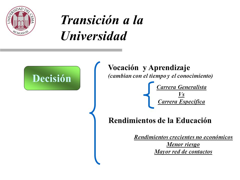Transición a la Universidad Decisión Vocación y Aprendizaje (cambian con el tiempo y el conocimiento) Carrera Generalista Vs Carrera Específica Rendimientos de la Educación Rendimientos crecientes no económicos Menor riesgo Mayor red de contactos