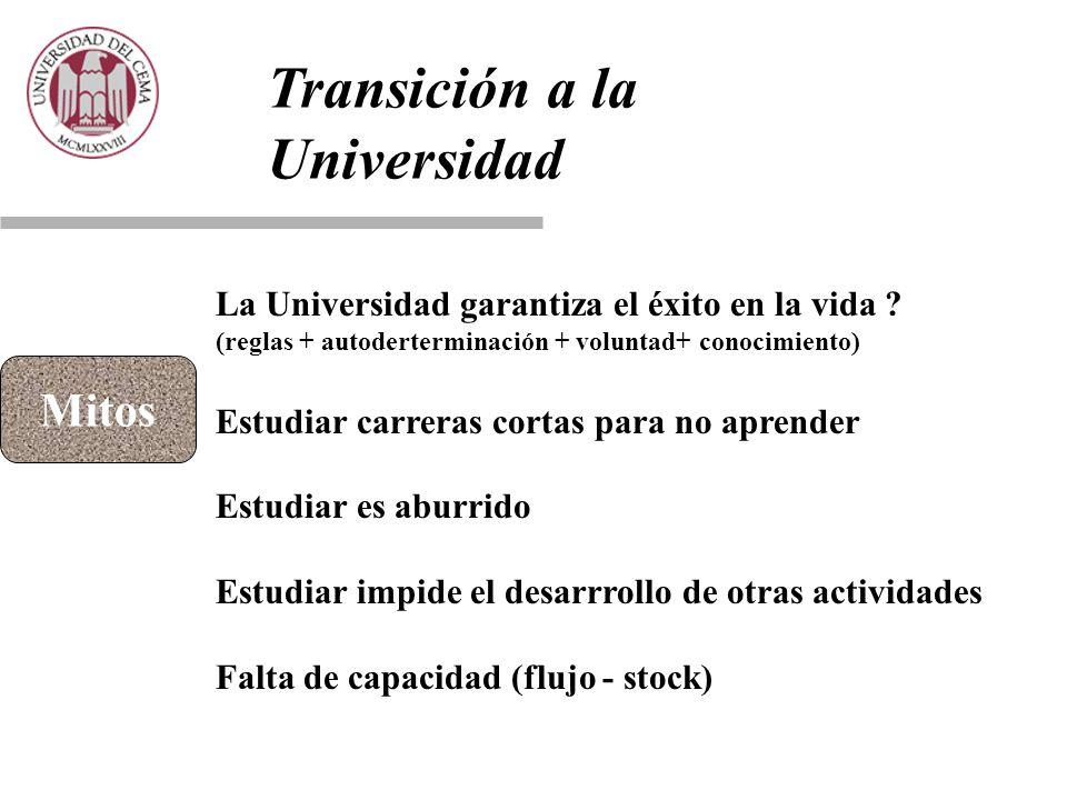 Transición a la Universidad Mitos La Universidad garantiza el éxito en la vida .