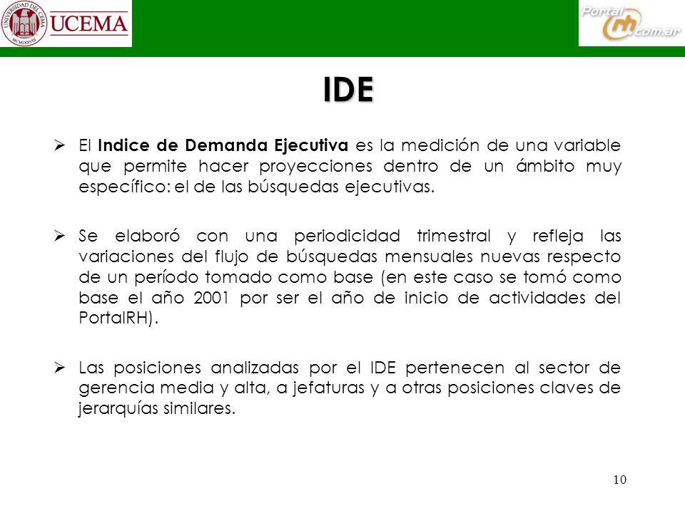 10 IDE El Indice de Demanda Ejecutiva es la medición de una variable que permite hacer proyecciones dentro de un ámbito muy específico: el de las búsquedas ejecutivas.