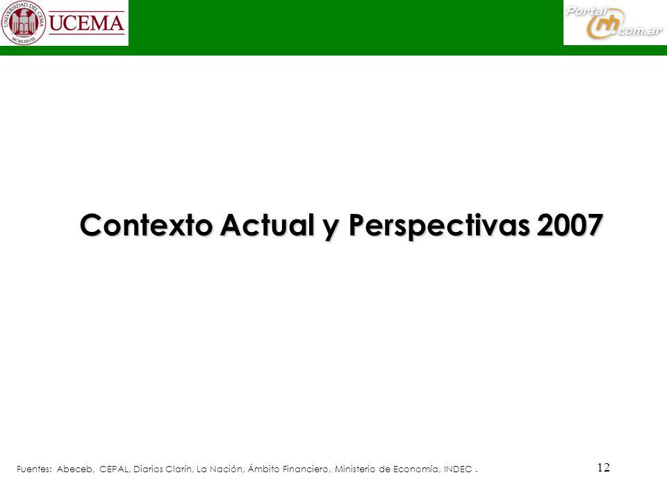 12 Contexto Actual y Perspectivas 2007 Fuentes: Abeceb, CEPAL, Diarios Clarín, La Nación, Ámbito Financiero, Ministerio de Economía, INDEC.