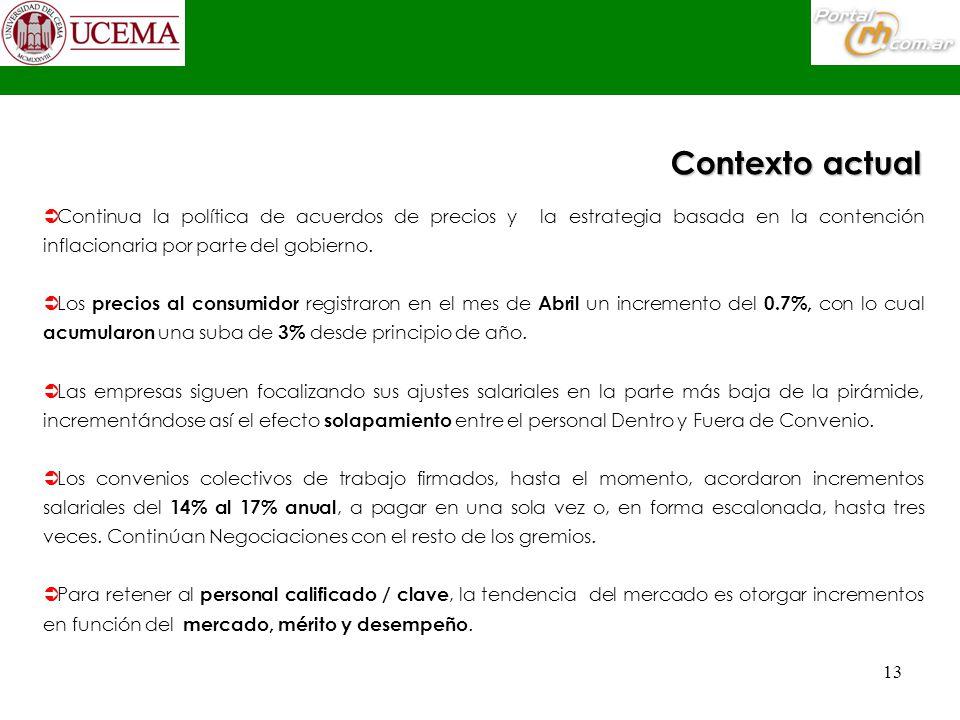 13 Continua la política de acuerdos de precios y la estrategia basada en la contención inflacionaria por parte del gobierno.