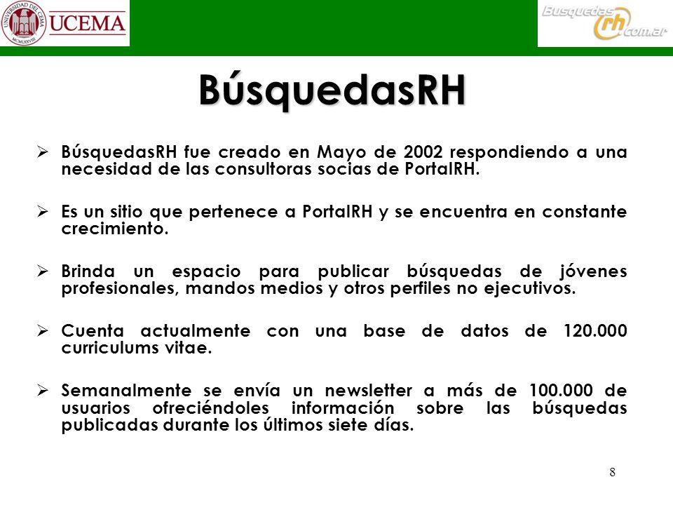 8 BúsquedasRH BúsquedasRH fue creado en Mayo de 2002 respondiendo a una necesidad de las consultoras socias de PortalRH.