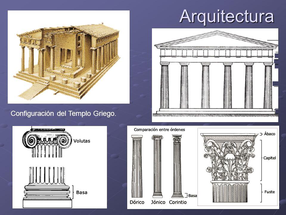 Arquitectura Configuración del Templo Griego.