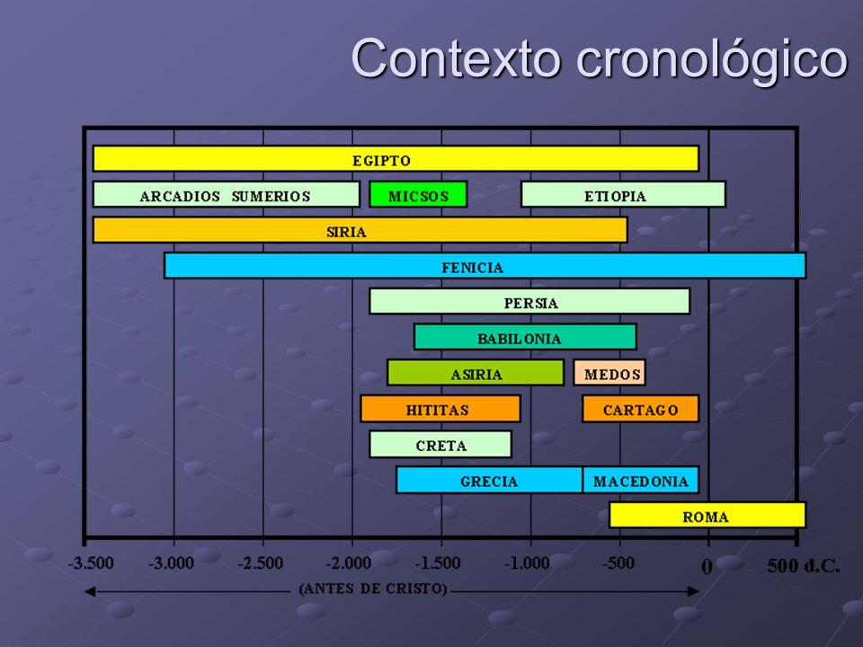 Contexto cronológico