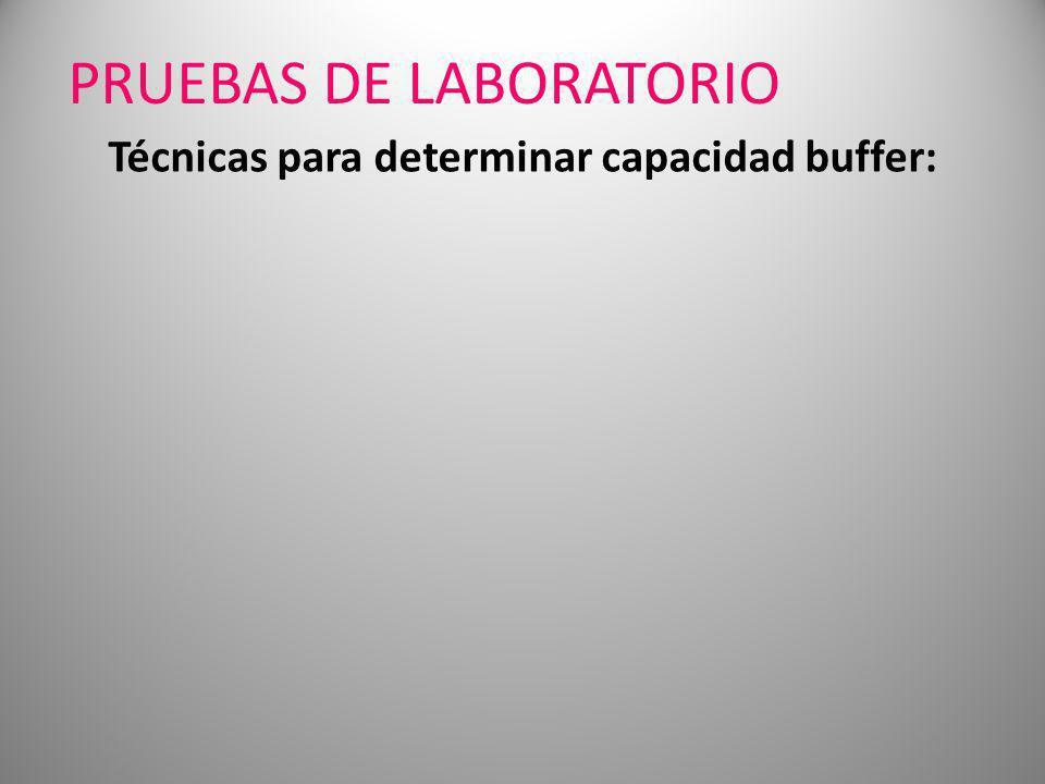 PRUEBAS DE LABORATORIO Técnicas para determinar capacidad buffer: