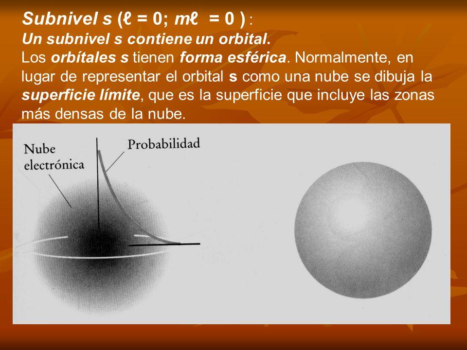 Subnivel s ( = 0; m = 0 ) : Un subnivel s contiene un orbital. Los orbítales s tienen forma esférica. Normalmente, en lugar de representar el orbital