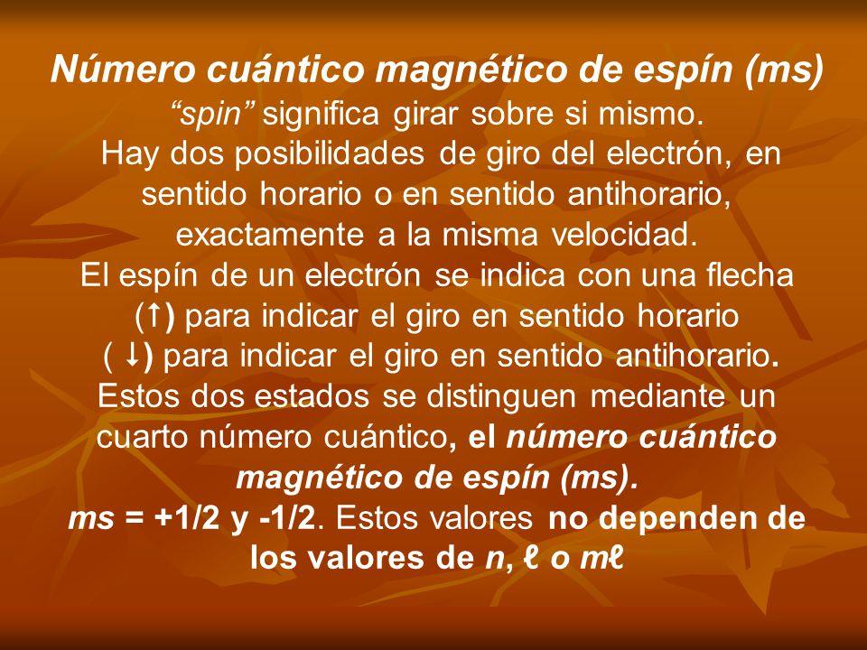 Número cuántico magnético de espín (ms) spin significa girar sobre si mismo. Hay dos posibilidades de giro del electrón, en sentido horario o en senti