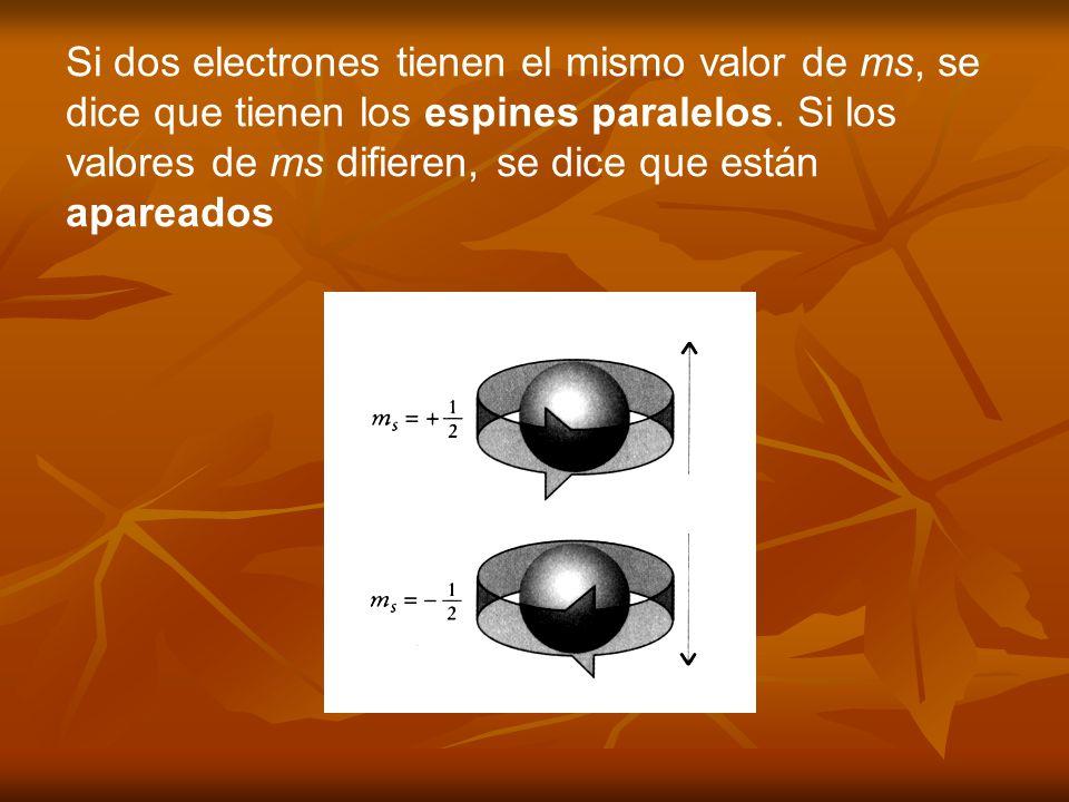 Si dos electrones tienen el mismo valor de ms, se dice que tienen los espines paralelos. Si los valores de ms difieren, se dice que están apareados