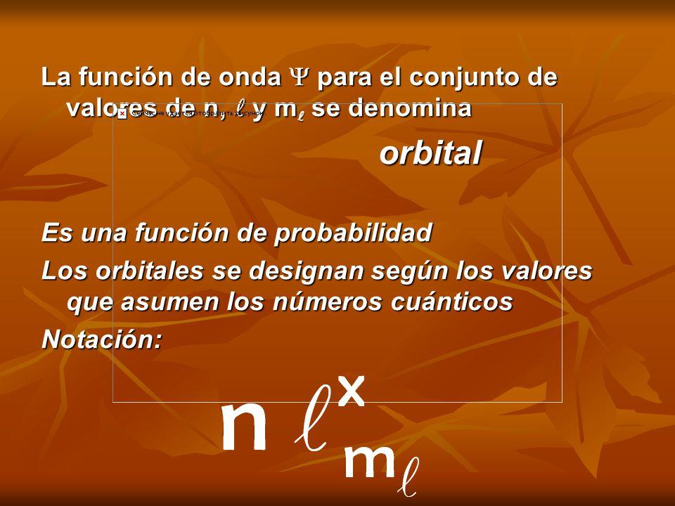 La función de onda para el conjunto de valores de n, y m se denomina orbital Es una función de probabilidad Los orbitales se designan según los valore