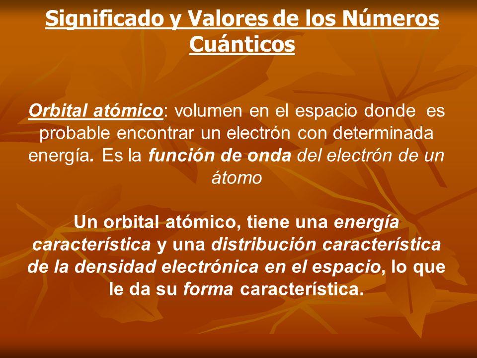 Propiedades Periódicas Ley periódica: las propiedades de los elementos son funciones periódicas de sus números atómicos.