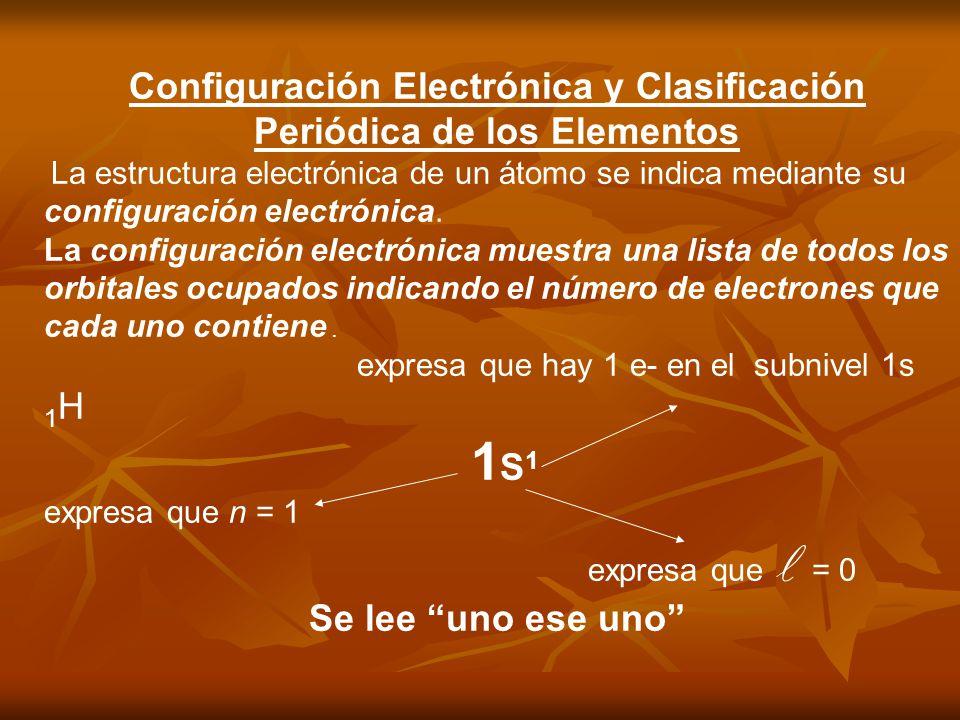 Configuración Electrónica y Clasificación Periódica de los Elementos La estructura electrónica de un átomo se indica mediante su configuración electró