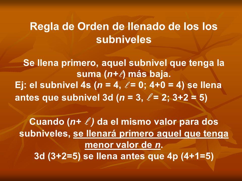 Regla de Orden de llenado de los los subniveles Se llena primero, aquel subnivel que tenga la suma (n+ ) más baja. Ej: el subnivel 4s (n = 4, = 0; 4+0